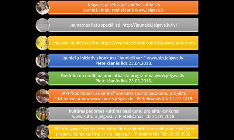 Jelgavas pilsētas pašvaldības atbalstu jauniešu ideju realizēšanā.